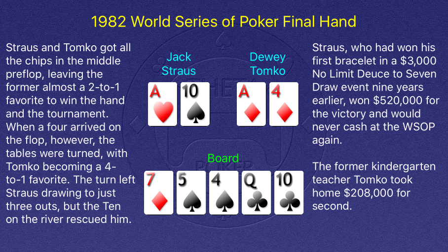 1982 WSOP Main Event Final Hand
