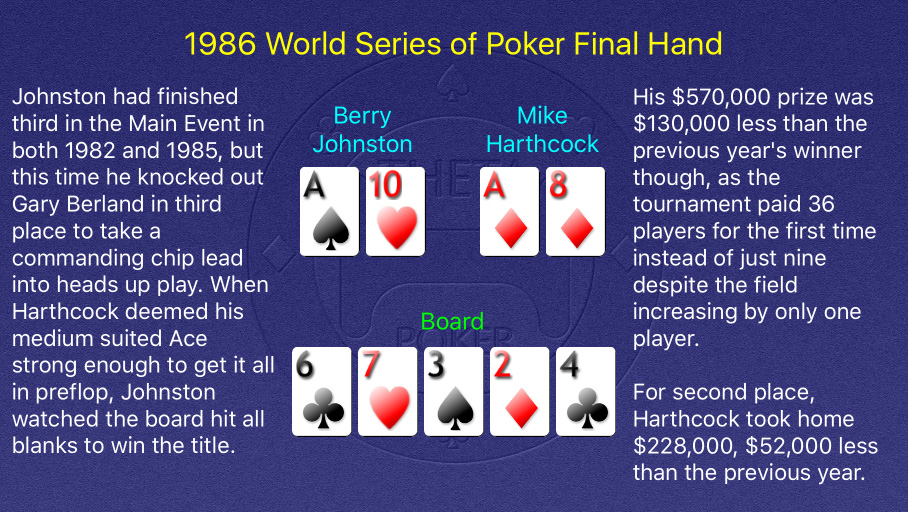1986 WSOP Main Event Final Hand