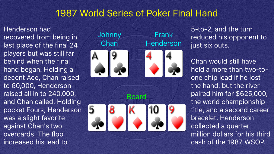 1987 WSOP Main Event Final Hand