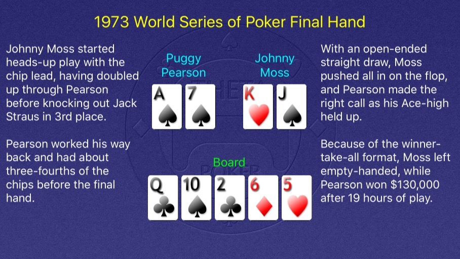 1973 WSOP Main Event Final Hand