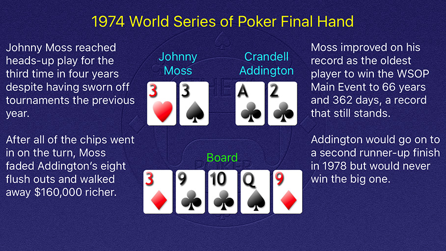 1974 WSOP Main Event Final Hand