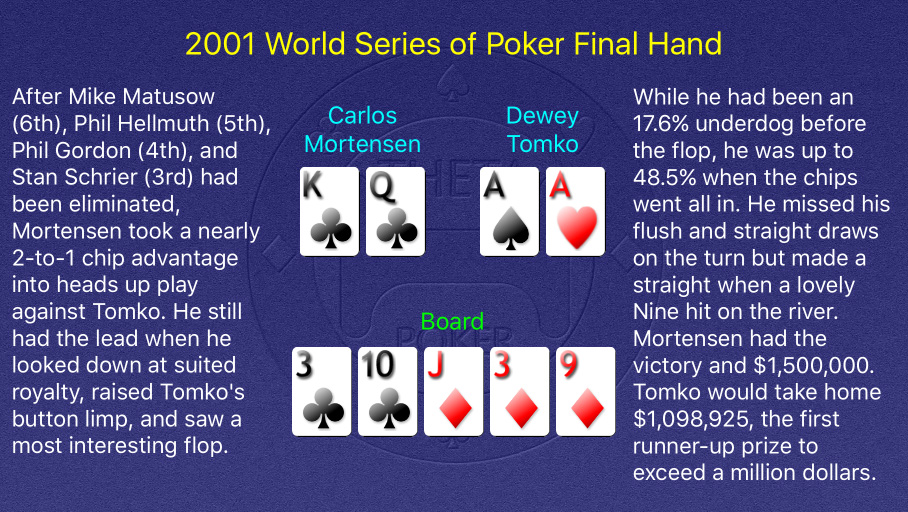2001 WSOP Main Event Final Hand