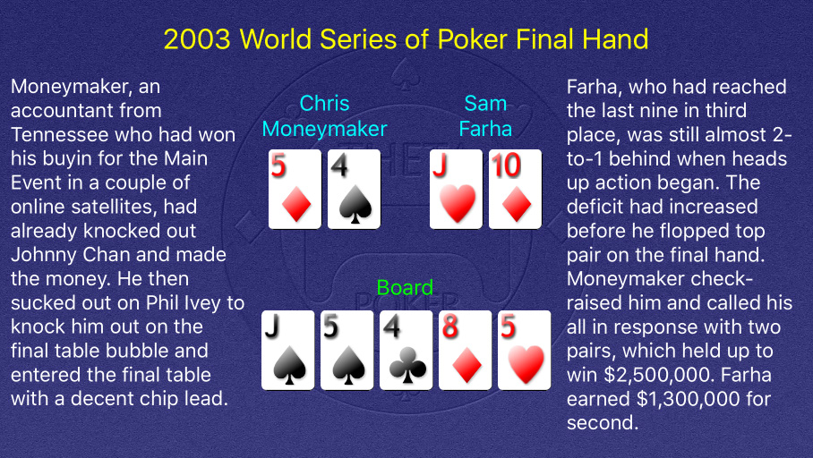 2003 WSOP Main Event Final Hand