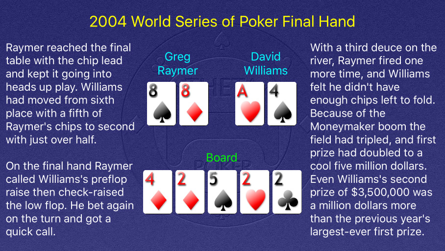 2004 WSOP Main Event Final Hand