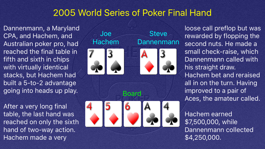 2005 WSOP Main Event Final Hand