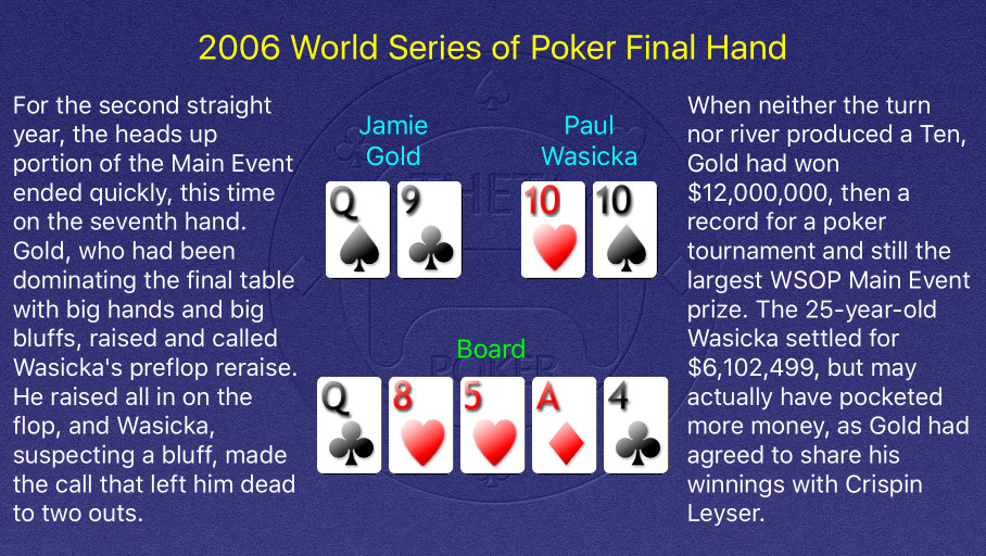 2006 WSOP Main Event Final Hand