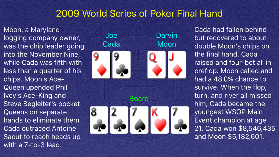 2009 WSOP Main Event Final Hand