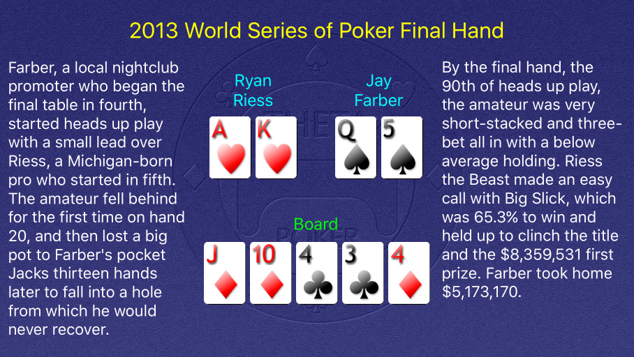 2013 WSOP Main Event Final Hand