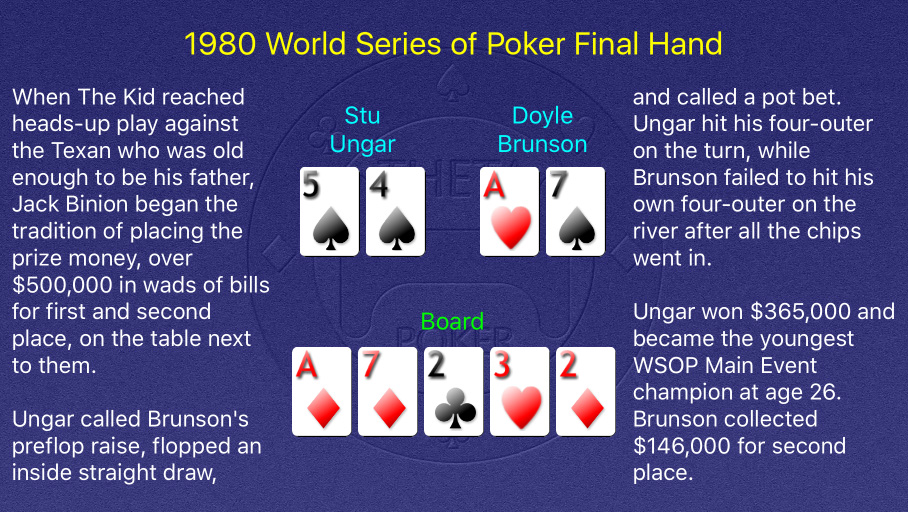 1980 WSOP Main Event Final Hand